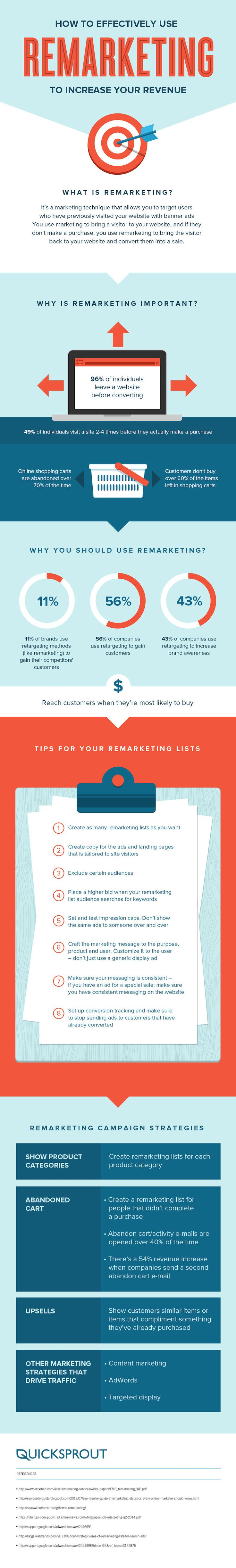 remarketing infografik