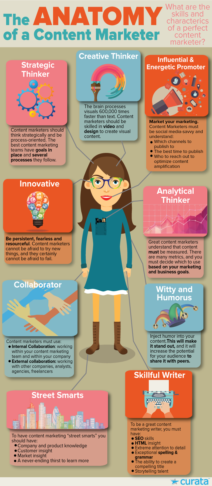 anatomy of-a-content-marketer4