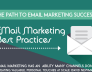 email best practices header